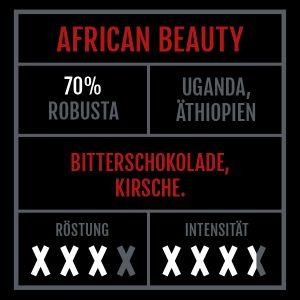 ohmyshot African Beauty Espresso Label