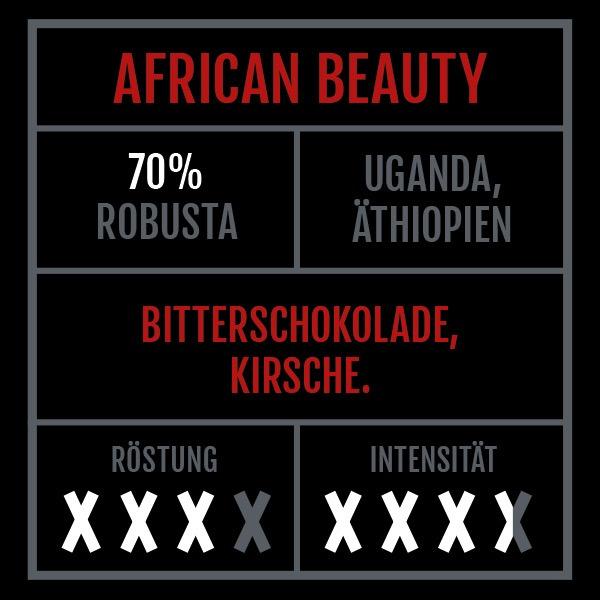 ohmyshot Espresso African Beauty