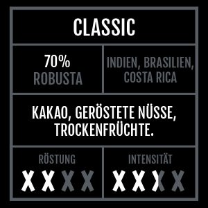 ohmyshot classic Espresso Label