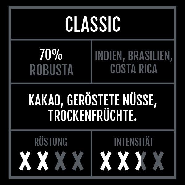 ohmyshot Espresso classic