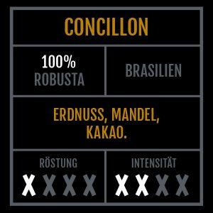 ohmyshot Concillon Espresso Label