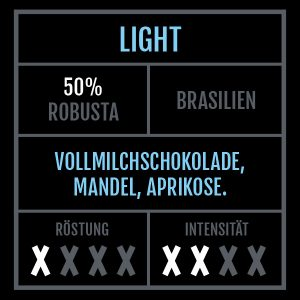 ohmyshot light Espresso Label
