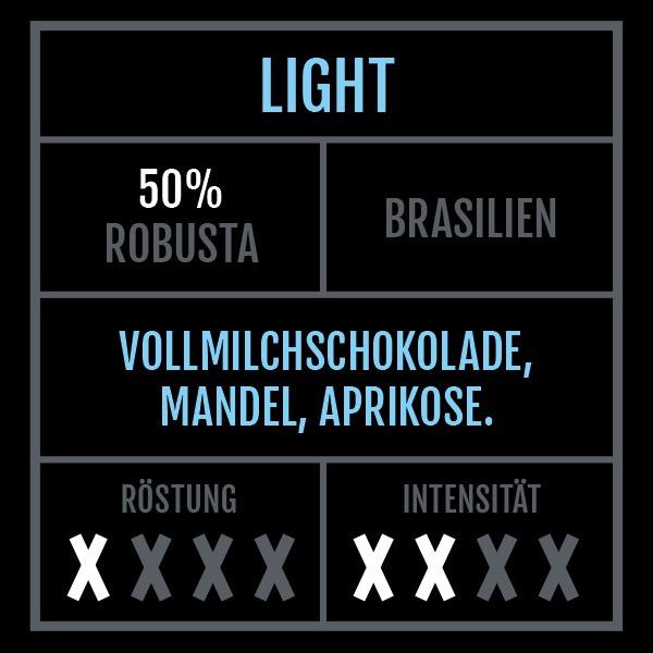 ohmyshot Espresso light